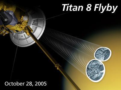Illustration of spacecraft at Titan.