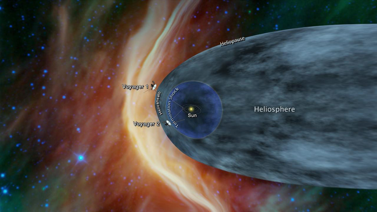 nasa voyager 2 could be nearing interstellar space solar system