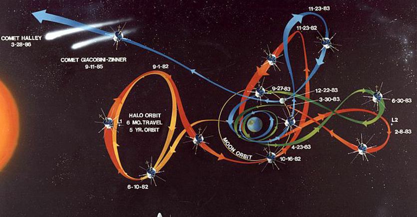 Robert Farquhar (1932-2015) | Astrodynamicist