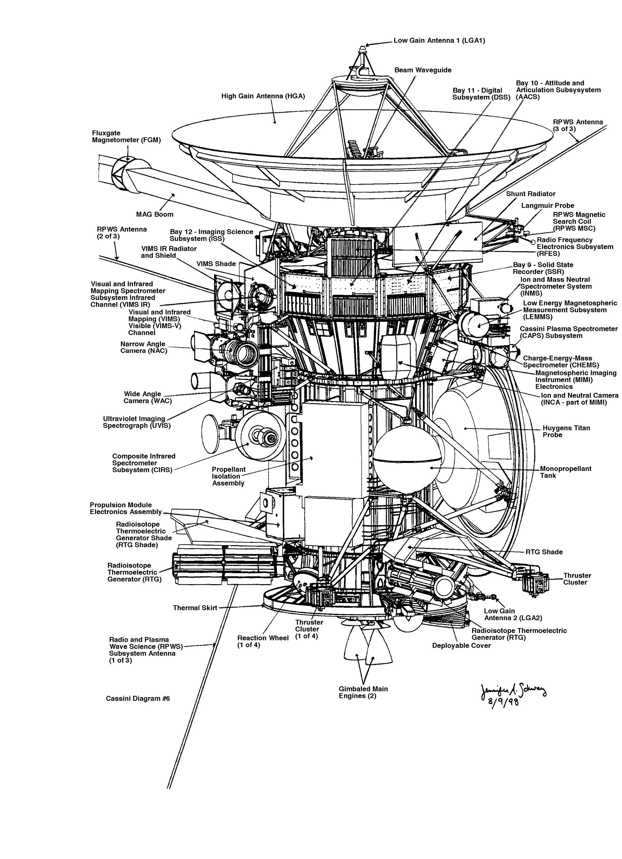 Cassini Diagram No. 6 | Solar System Exploration: NASA Science
