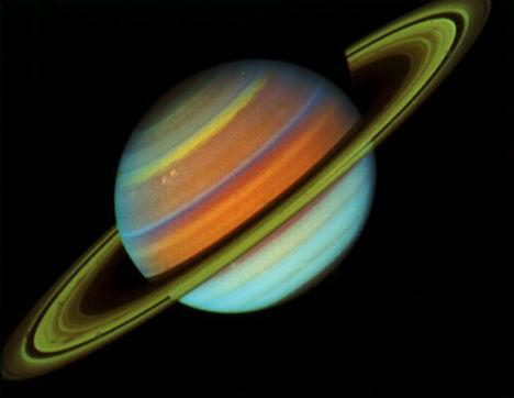 Saturn Color Variation | Solar System Exploration: NASA ...