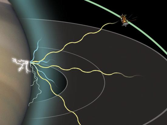 Detecting Lightning From Saturn