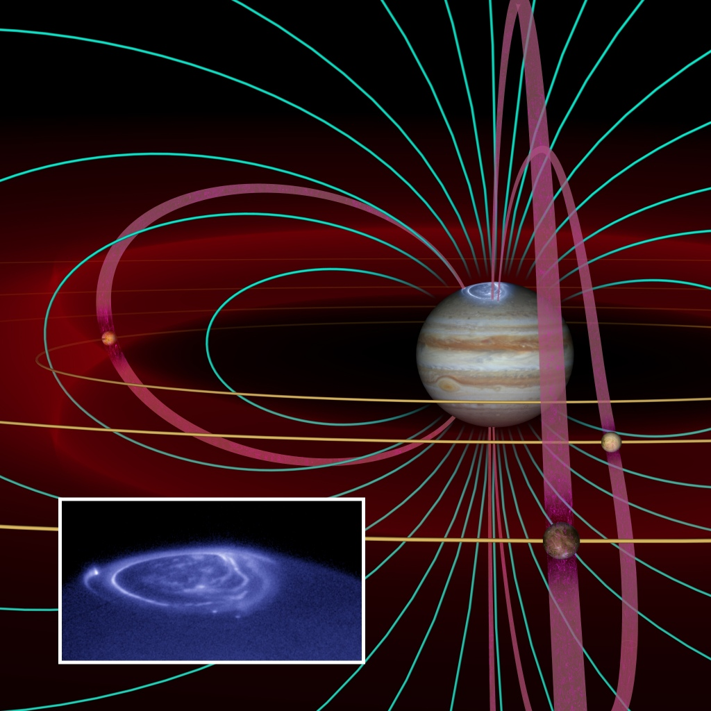 Artist's rendition of auroral footprints on Jupiter