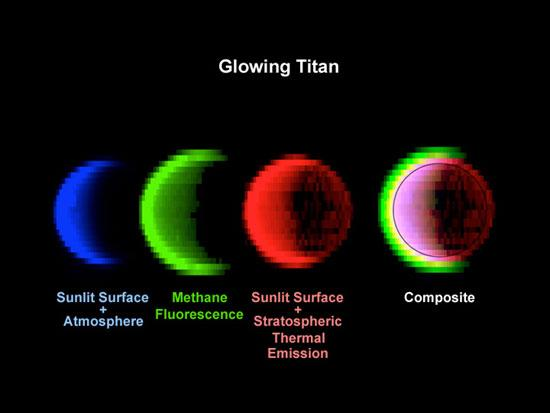 Glowing Titan