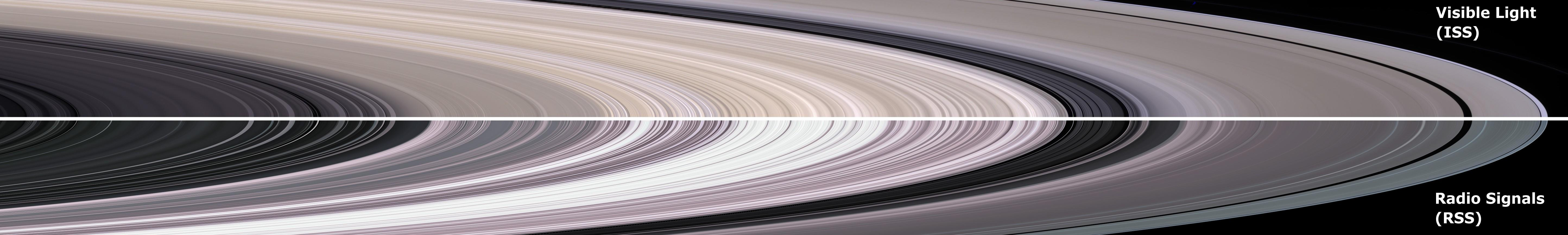 The image compares structure of Saturns rings