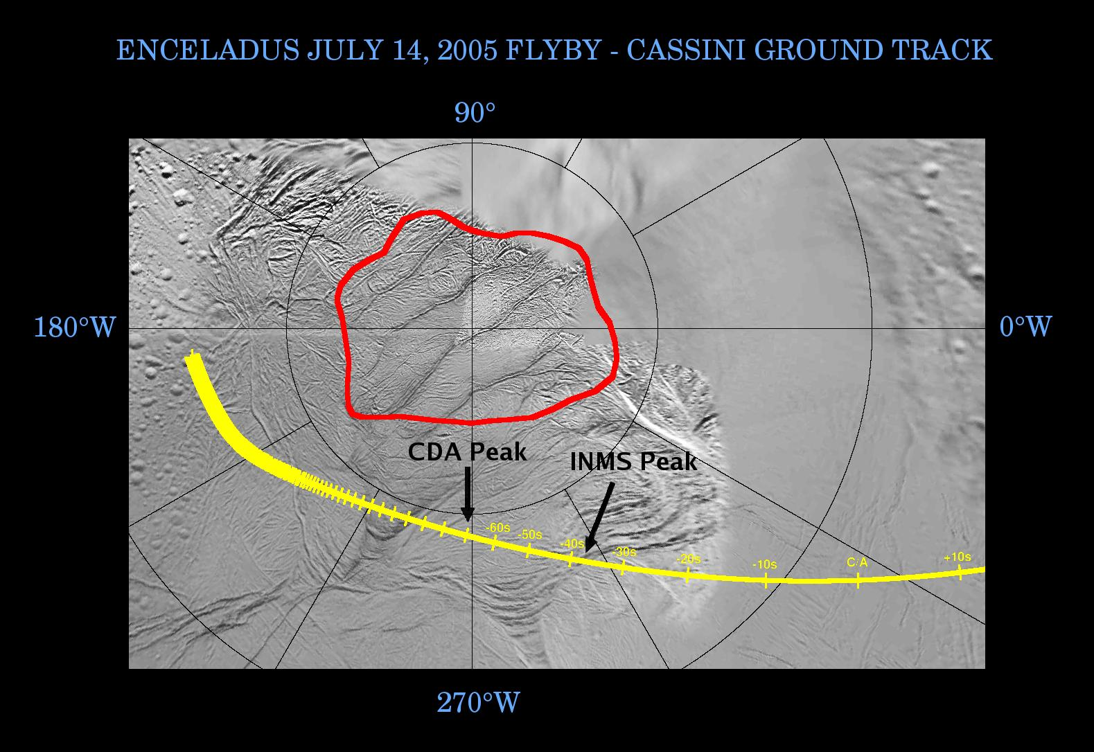 This graphic shows Cassini's path, or ground track, as it crossed over the surface of Enceladus near the time of closest approach during the flyby on July 14, 2005.