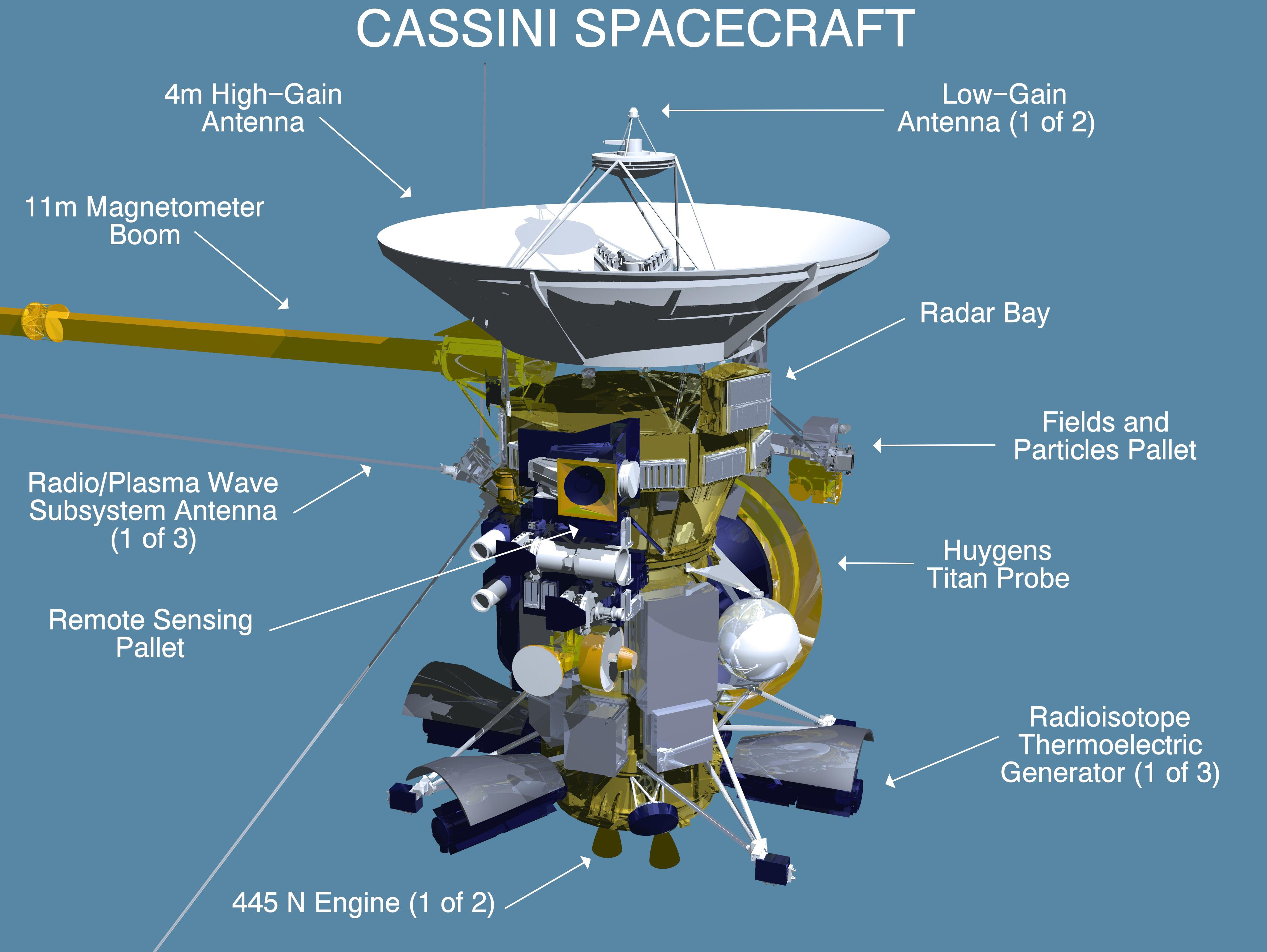 spacecraft uses -#main