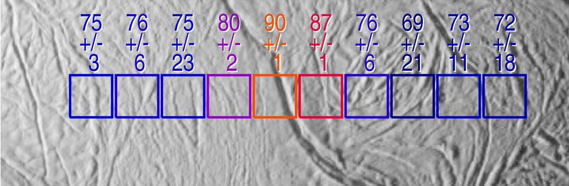 Temperature readings superimposed on a close-up section of Enceladus