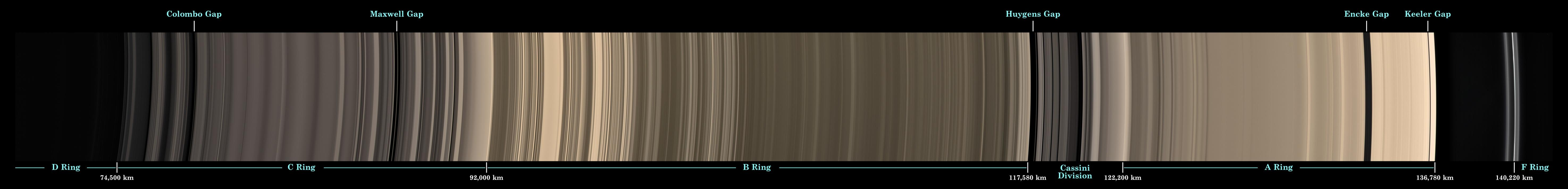 Saturn's rings and gaps