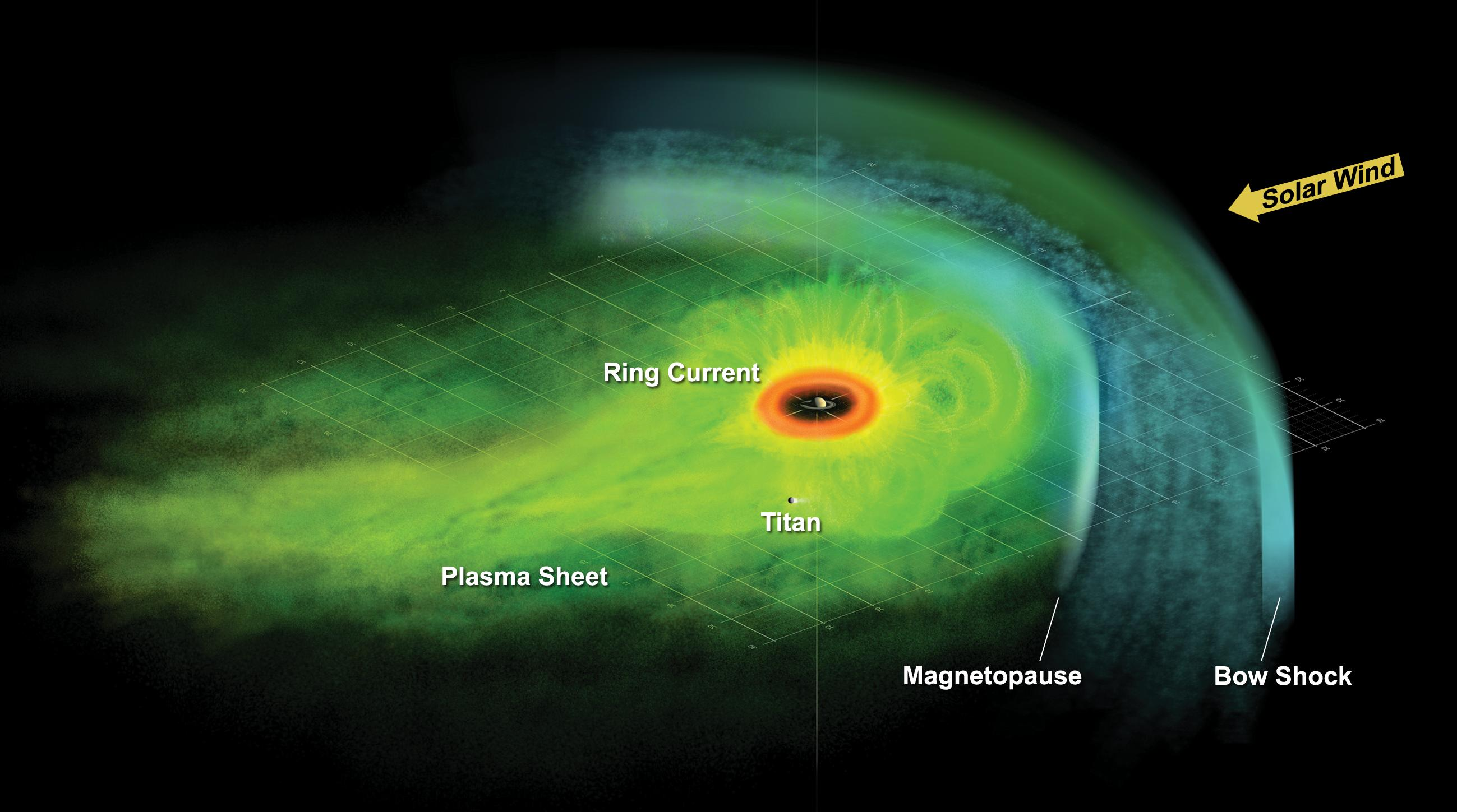 Artist's concept of the Saturnian plasma sheet based on data from Cassini magnetospheric imaging instrument.
