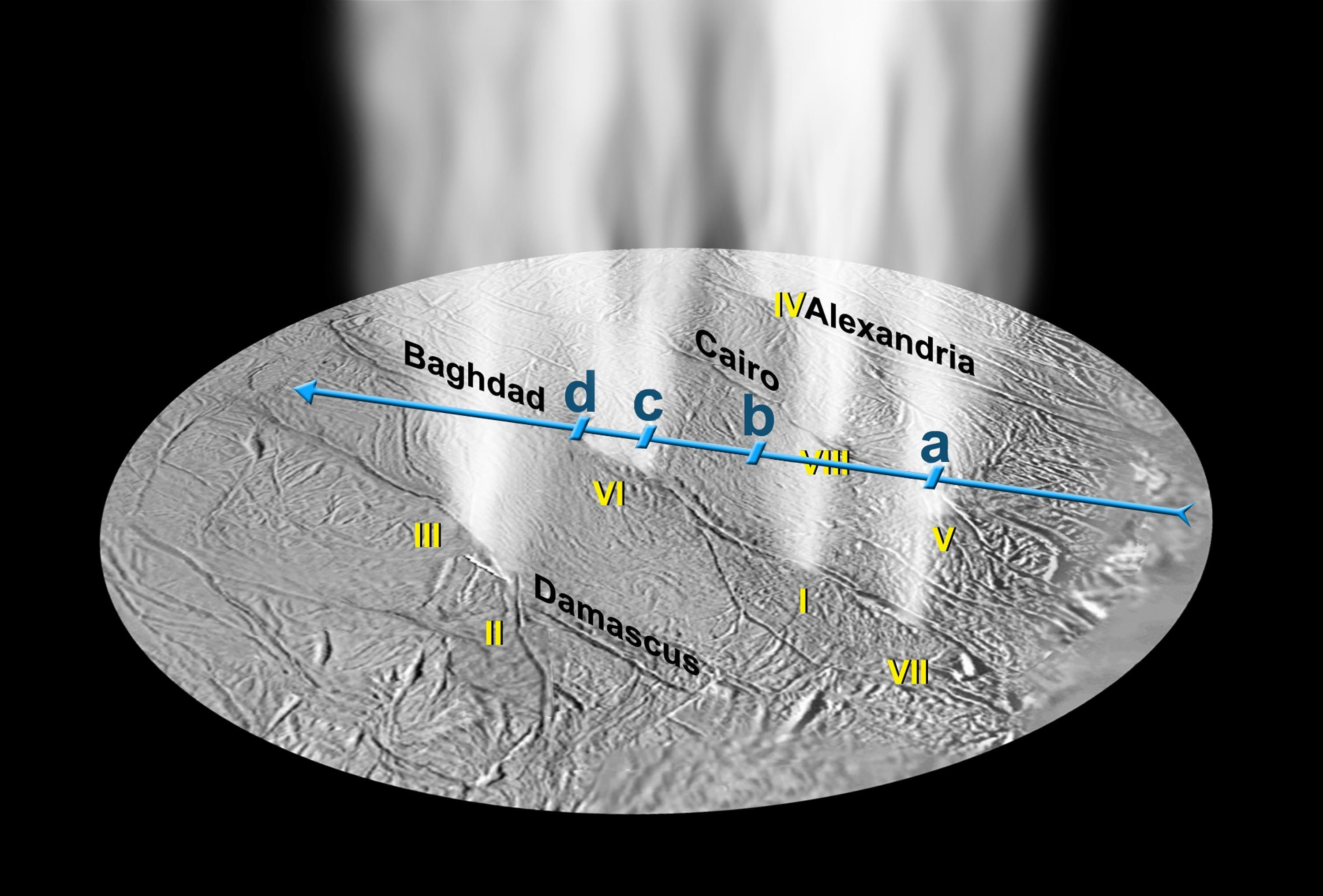 Graphic of jets of high-density gas detected by Cassini on Enceladus