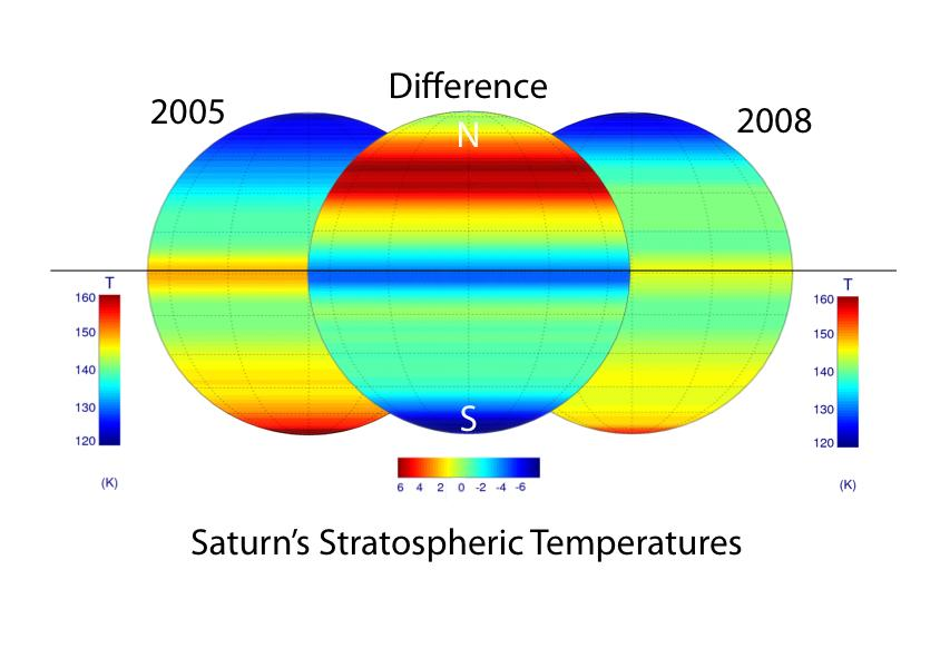 This figure shows shifting stratospheric temperatures obtained by Cassini between 2005 (left) to 2008 (right)