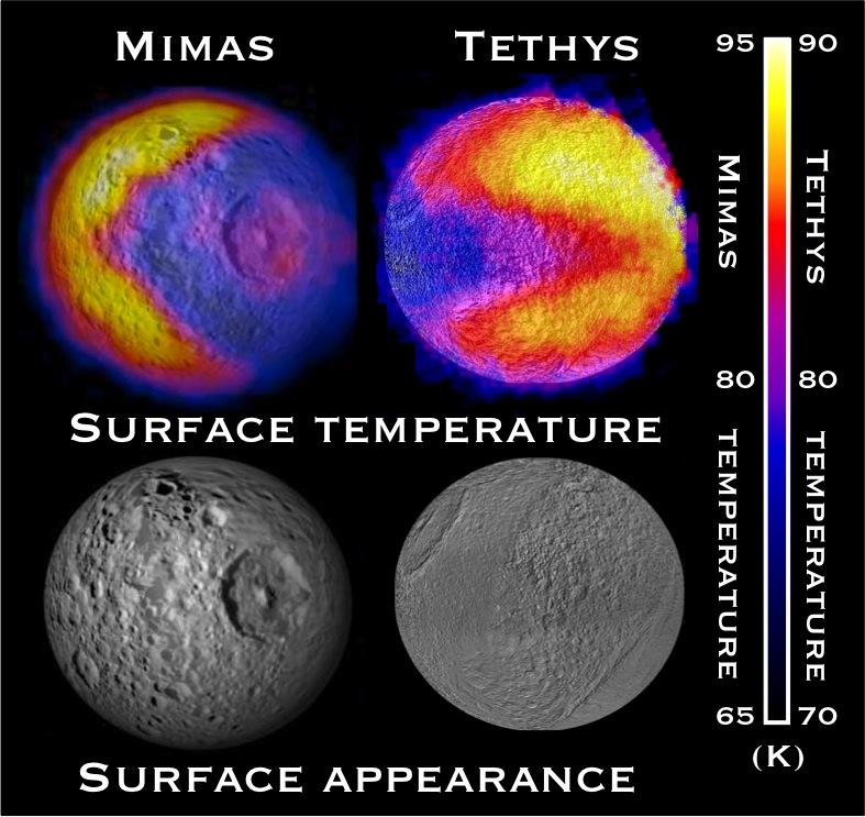 temperatures comparison between Mimas and Tethys