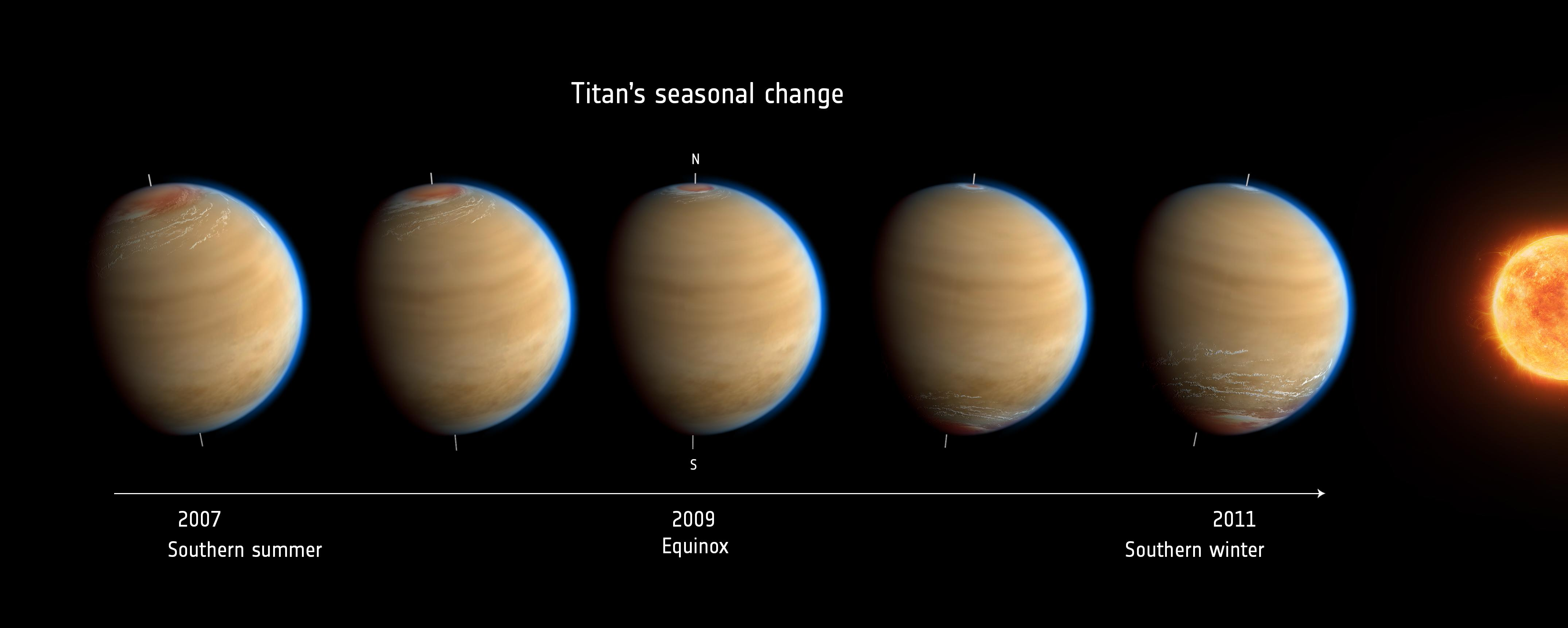 Artist's impression of Titan showing changes during and after equinox in 2009