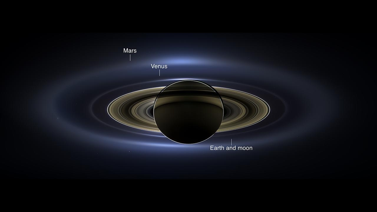 Saturn system with planets annotated