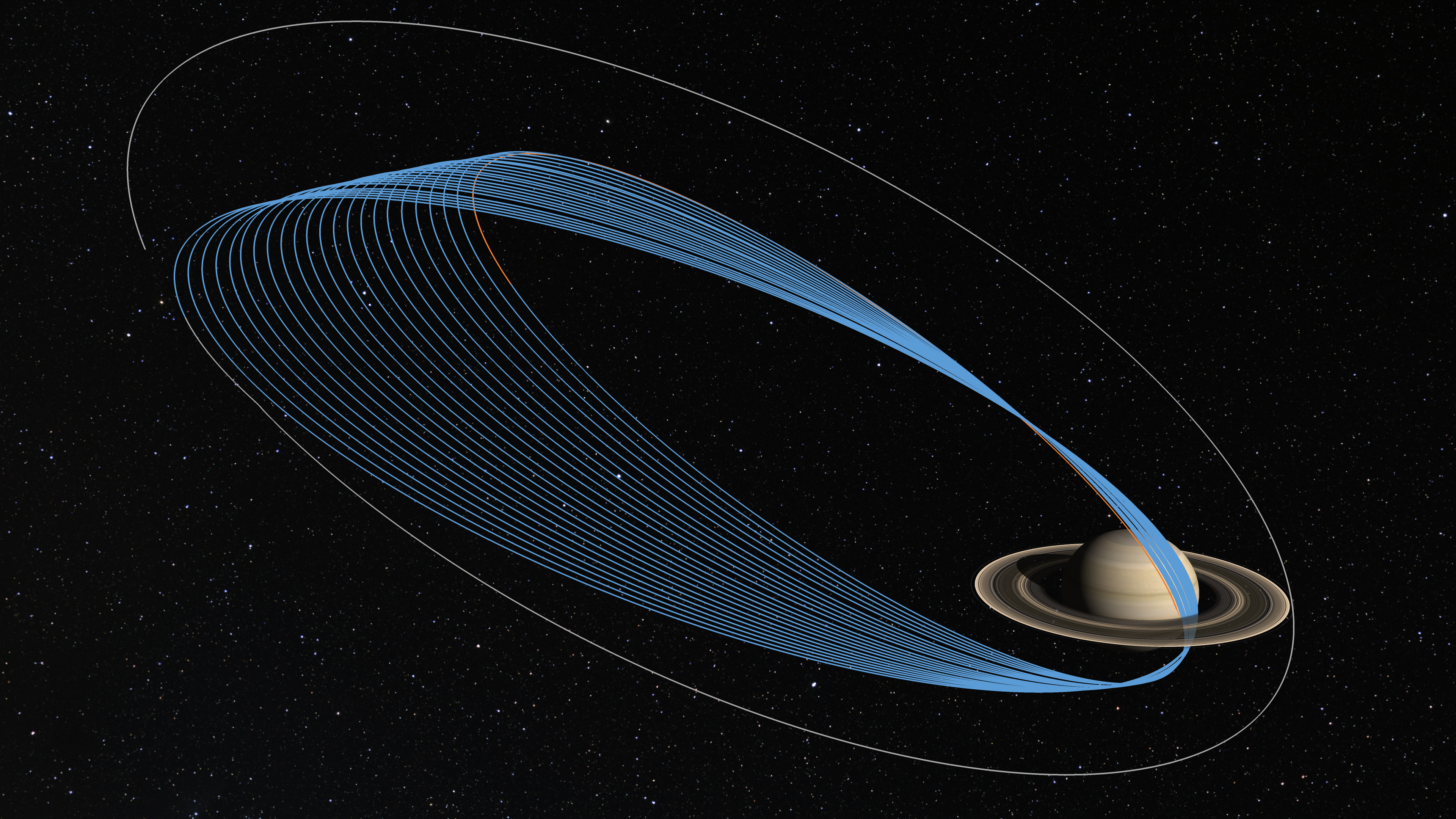 Illustration showing Cassini's final orbits.