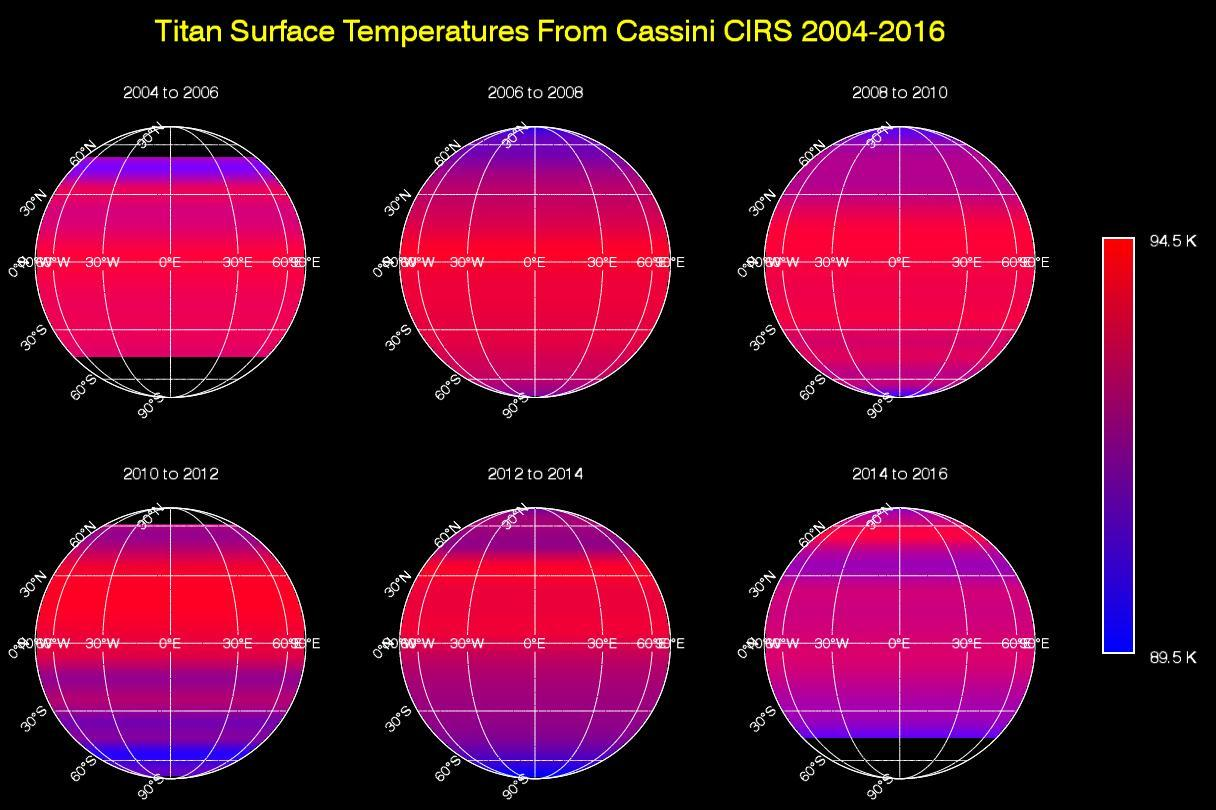 Titan Temperature Lag Maps Animation Solar System Exploration Radiation Diagram Surfaces 60 Deg North
