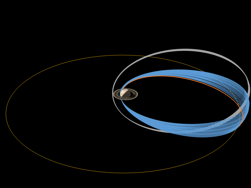 Illustration of Cassini's orbits around Saturn and also the orbit of Titan.