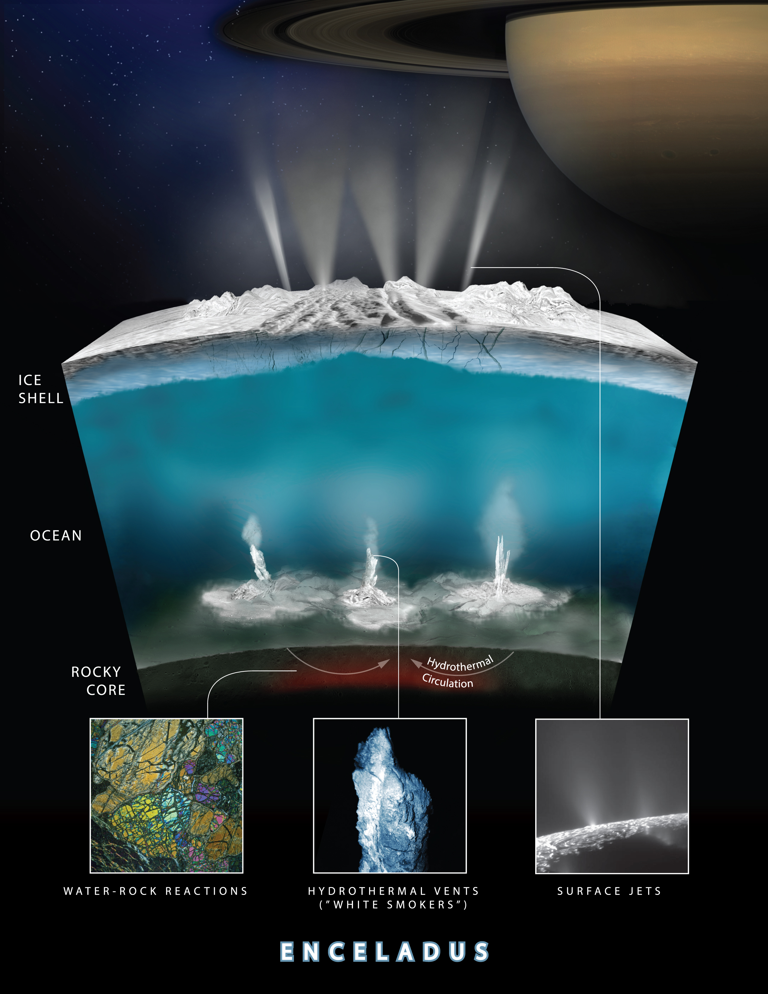 Illustrated graphic showing what an under ice ocean on Enceladus might look like.