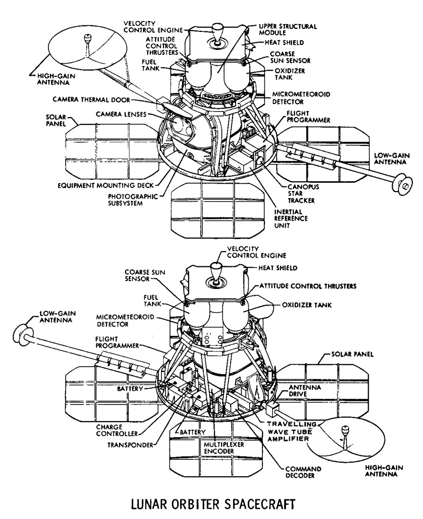 Line drawing showing parts of spacecraft.