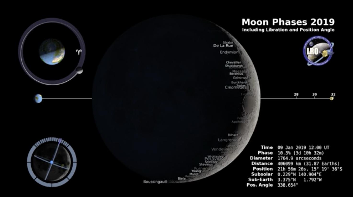 Moon Phase and Libration, 2019 | NASA Solar System Exploration