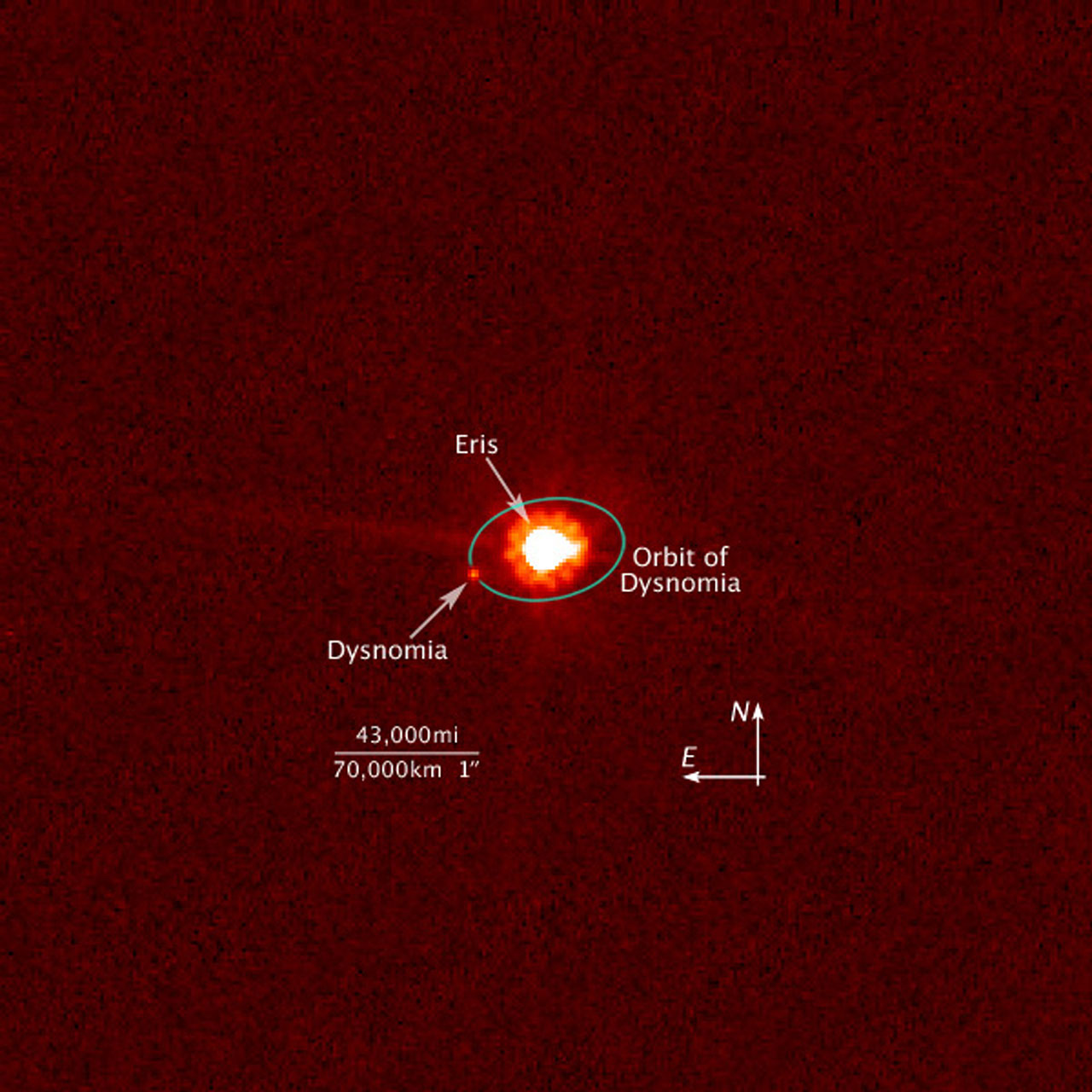 This is an image of the dwarf planet Eris (centre) and its satellite Dysnomia (at 9 o'clock position) taken with NASA/ESA's Hubble Space Telescope on Aug. 30, 2006.