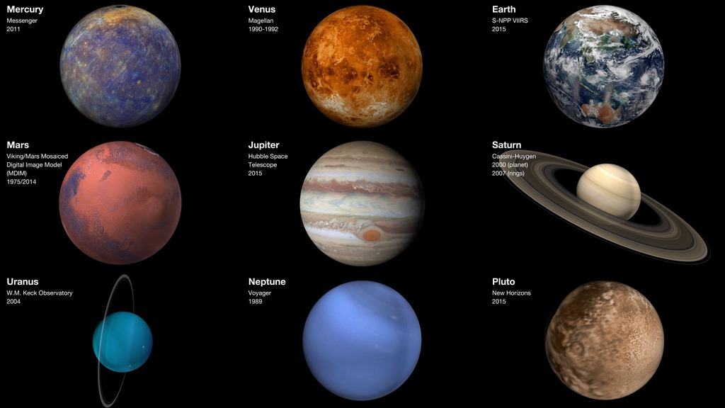 our solar system solar system exploration nasa science