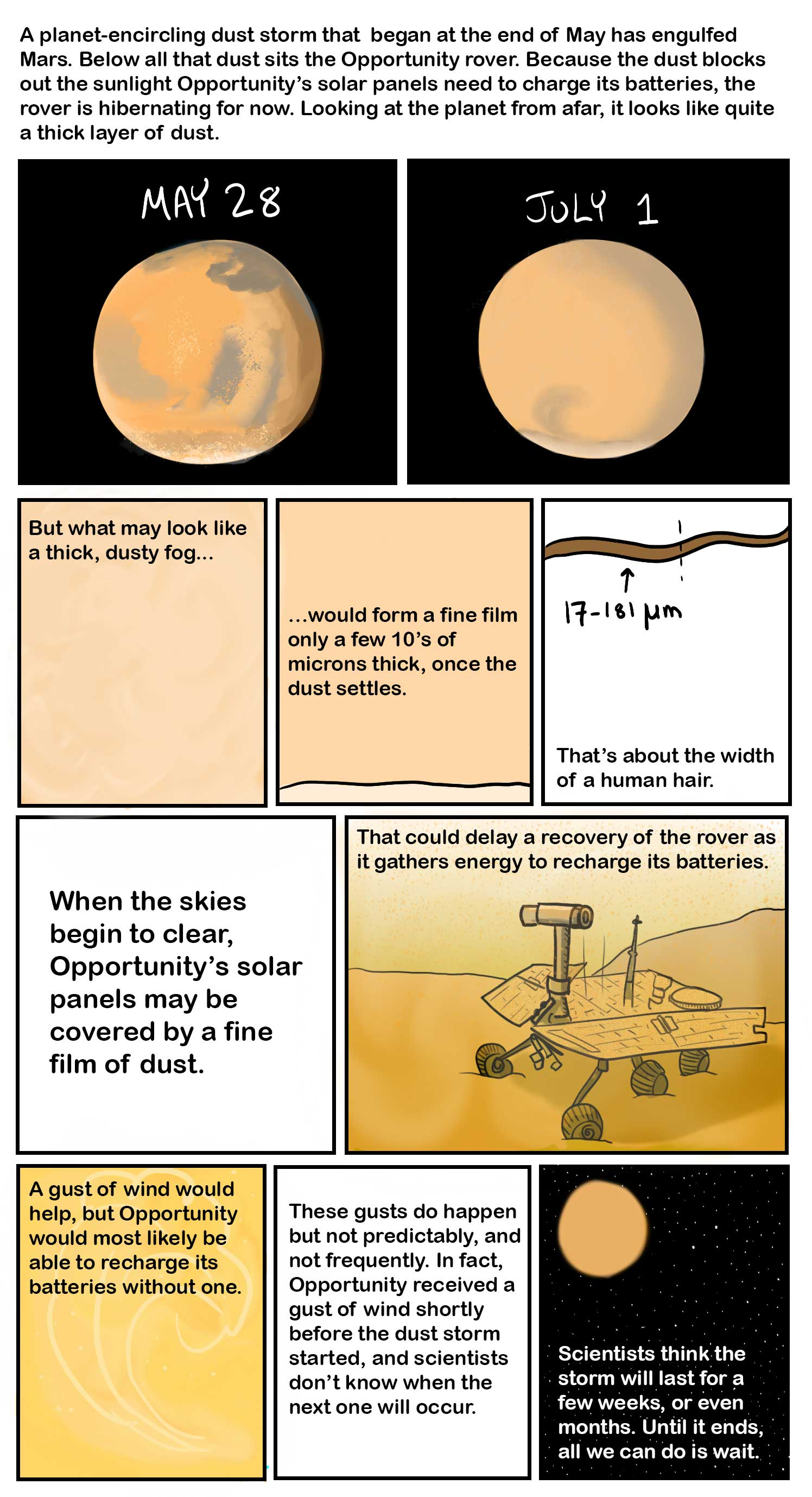 Illustrated story about dust impact on Mars rover.