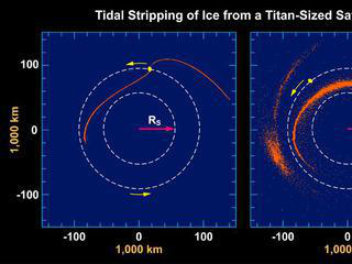 Solar System Symbols | NASA Solar System Exploration