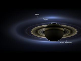 planets in composite analyzing human relationships the planet series