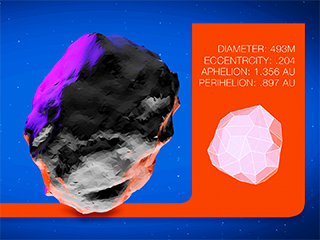 How Sunlight Pushes Asteroids