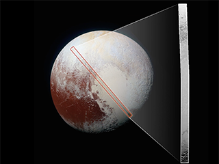 Close-Up of Pluto's Surface