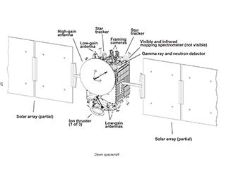 Dawn Spacecraft Diagram No. 1