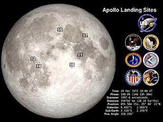 Video: Apollo Landing Sites